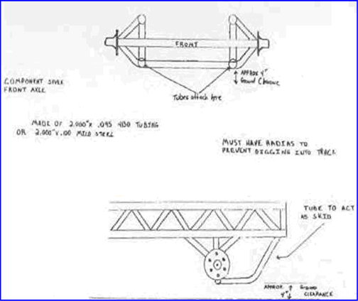 Ford 2000 Tractor Front Axel Diagram Electrical Wiring Diagrams. Tractor Pull Diagram House Wiring Symbols \u2022 Ford 2000 Steering Front Axel. Ford. Ford 2000 Tractor Front Axle Diagram At Scoala.co